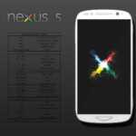Samsung Galaxy S5 Vs LG G2 Vs Google Nexus 5: The Better Choice