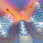 US scientists invisibility cloak