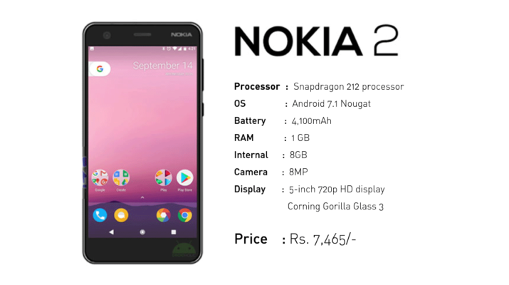 nokia-2 Specification