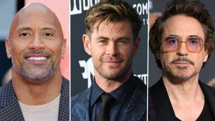 Highly Paid Actors in the World