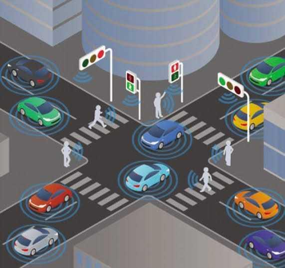 AI powered Traffic Lights
