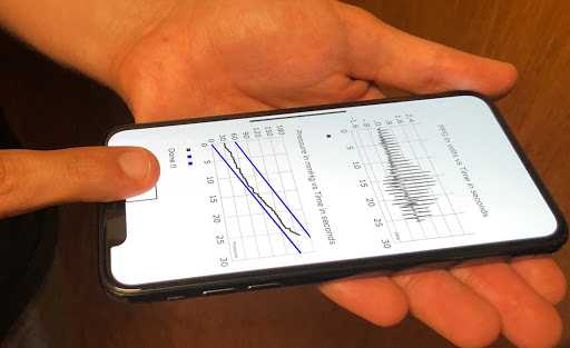 Accuracy of Blood Pressure Apps