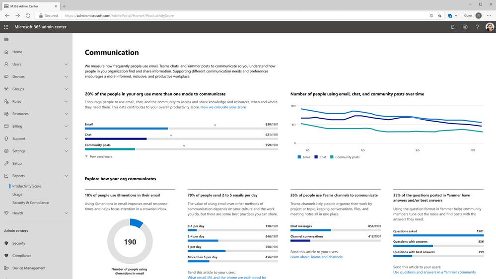 Microsoft 365 Productivity Score Tool
