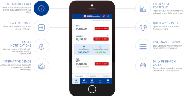 HDFC Securities Mobile Trading App