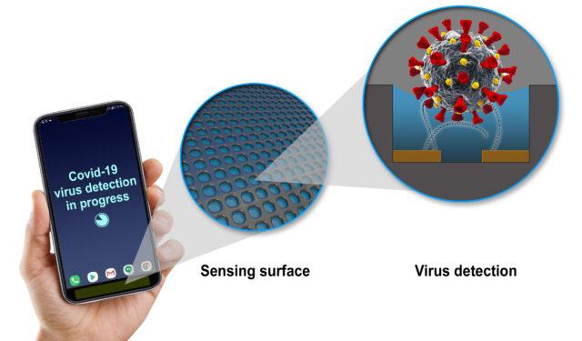 Ge coronavirus detecting sensor 1